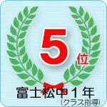 富士松中1年5位